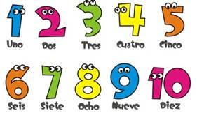 Spanish Numbers 0-10